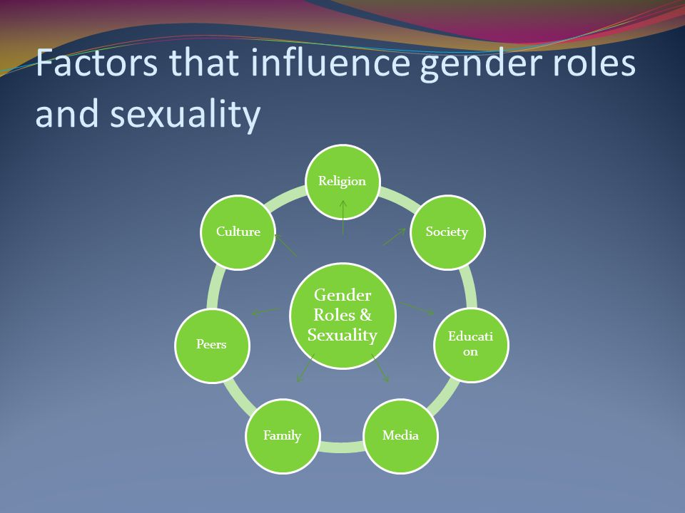 Factors that influence gender roles and sexuality