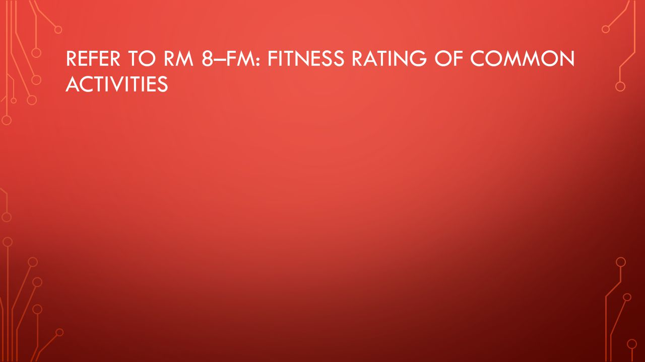 Refer to RM 8–FM: Fitness Rating of Common Activities