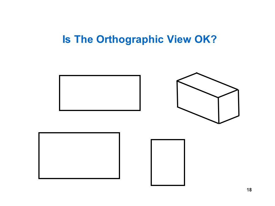 Is The Orthographic View OK