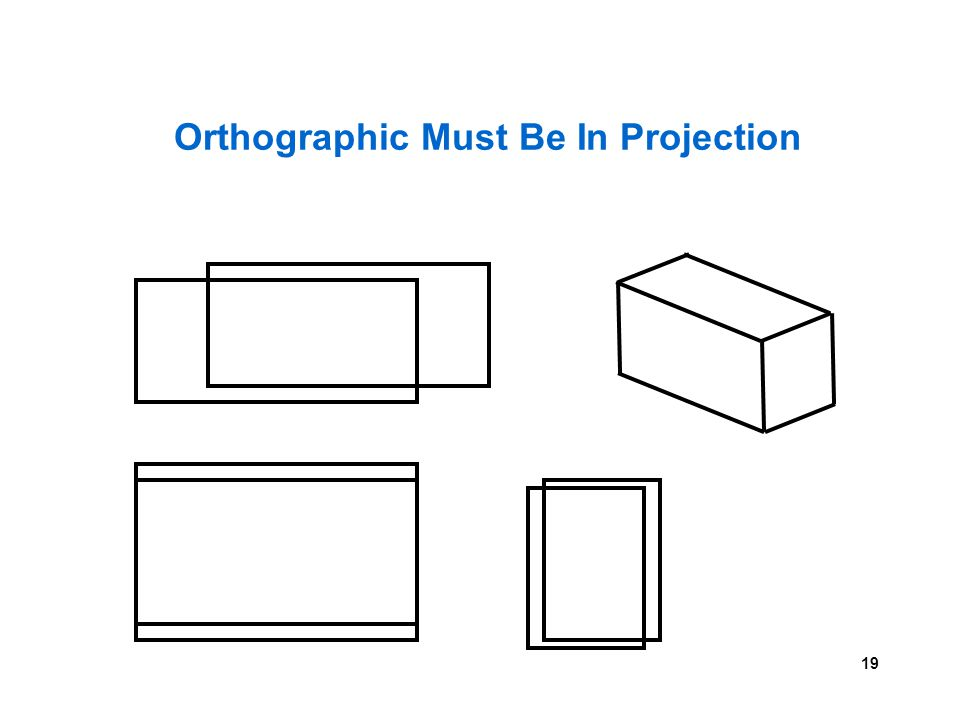 Orthographic Must Be In Projection