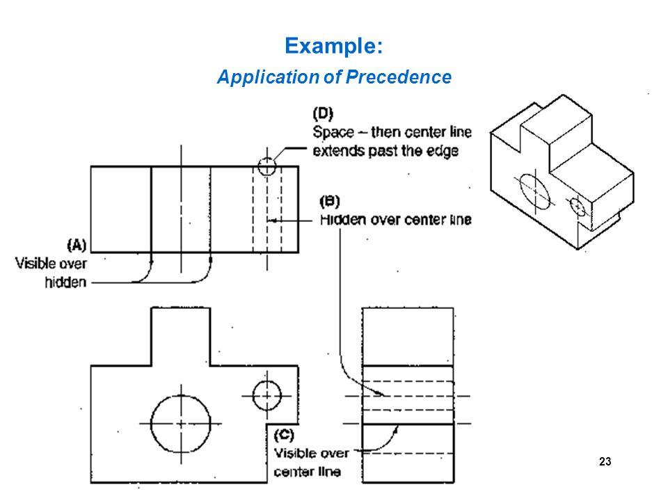 Example: Application of Precedence