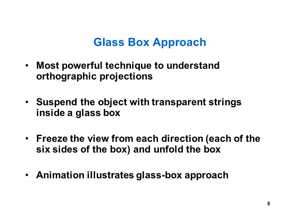Glass Box Approach Most powerful technique to understand orthographic projections. Suspend the object with transparent strings inside a glass box.