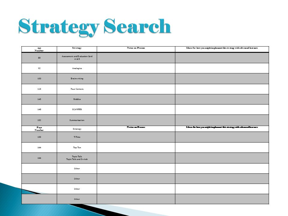 Strategy Search age Number Strategy Notes on Process