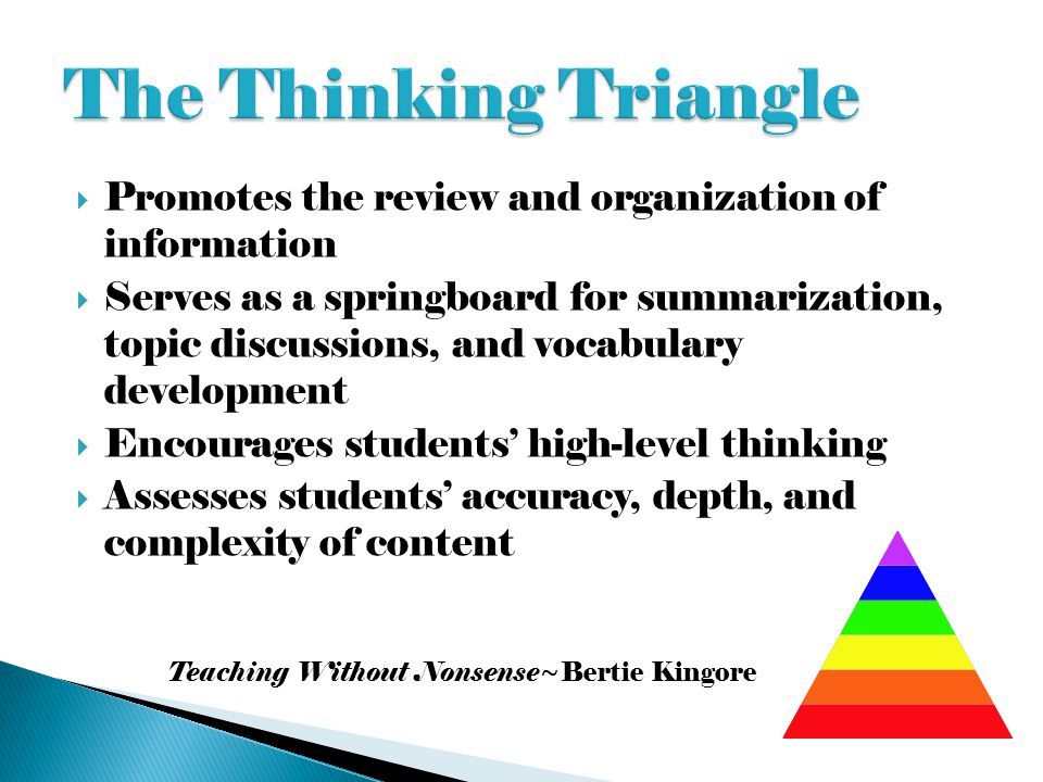The Thinking Triangle Promotes the review and organization of information.