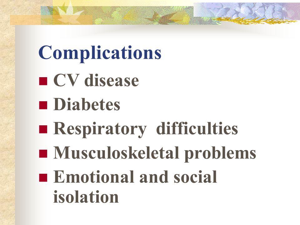 Complications CV disease Diabetes Respiratory difficulties