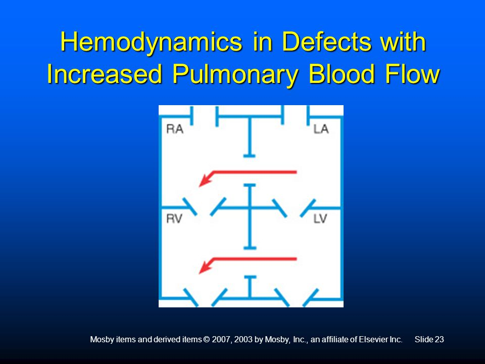 Hemodynamics in Defects with Increased Pulmonary Blood Flow