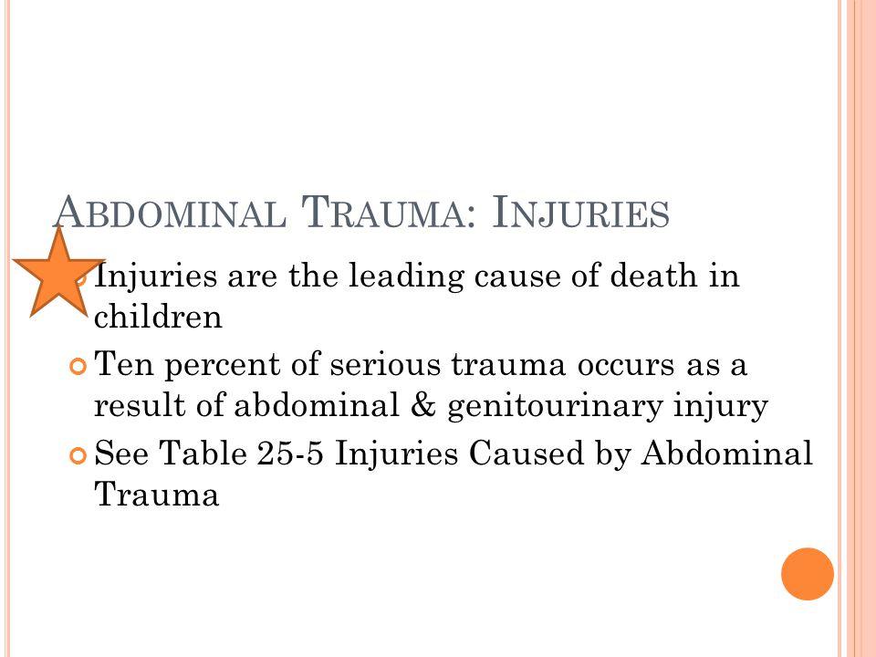 Abdominal Trauma: Injuries