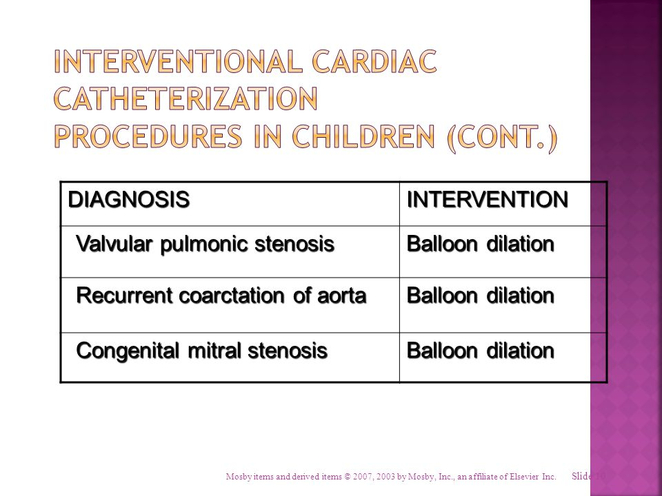 Interventional Cardiac Catheterization Procedures in Children (cont.)