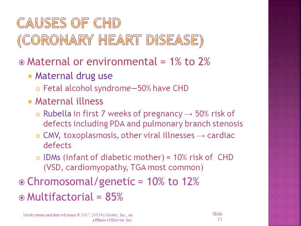 Causes of CHD (Coronary Heart Disease)
