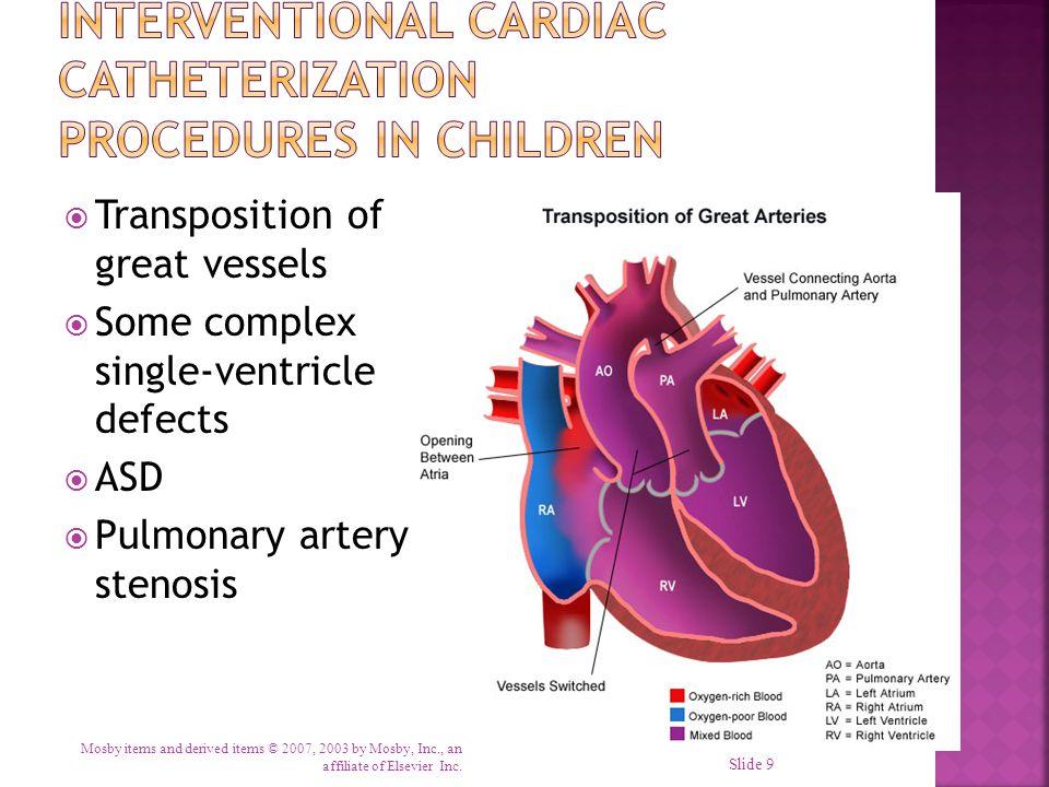 Interventional Cardiac Catheterization Procedures in Children