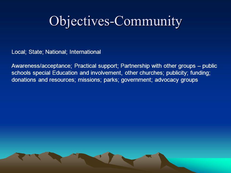 Objectives-Community