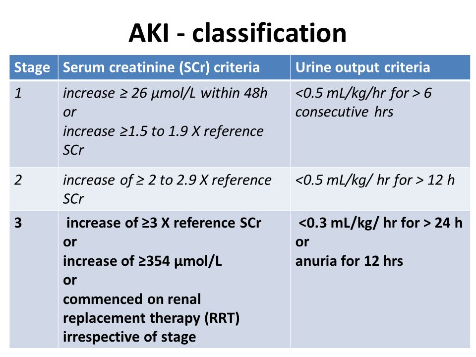 AKI - classification Stage Serum creatinine (SCr) criteria
