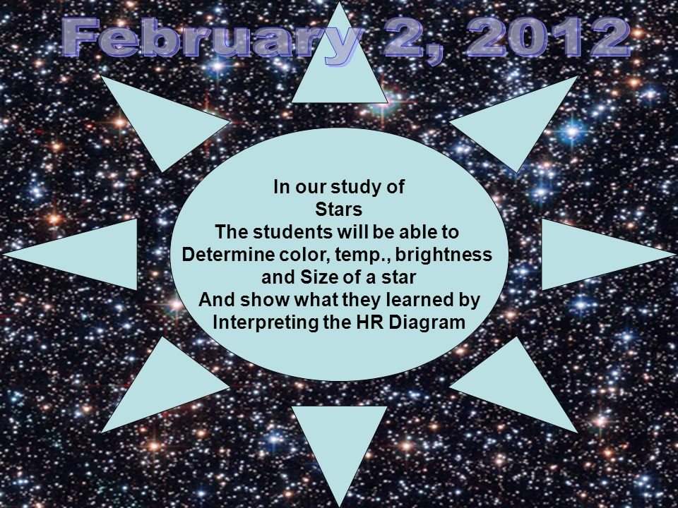 February 2, 2012 In our study of Stars The students will be able to