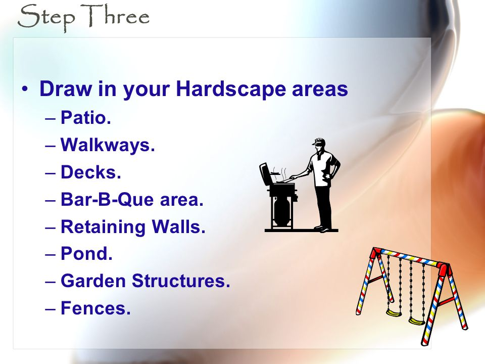 Step Three Draw in your Hardscape areas Patio. Walkways. Decks.