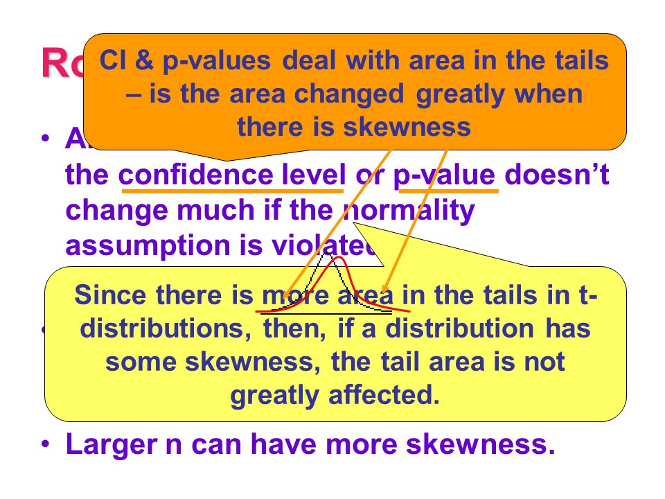 Robust CI & p-values deal with area in the tails – is the area changed greatly when there is skewness.
