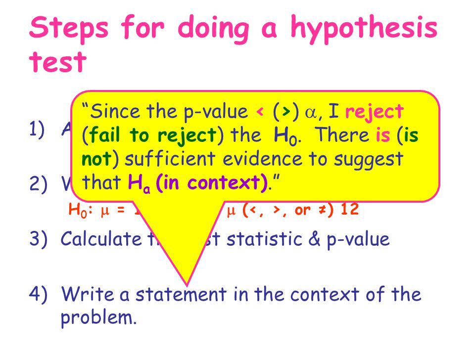 Steps for doing a hypothesis test