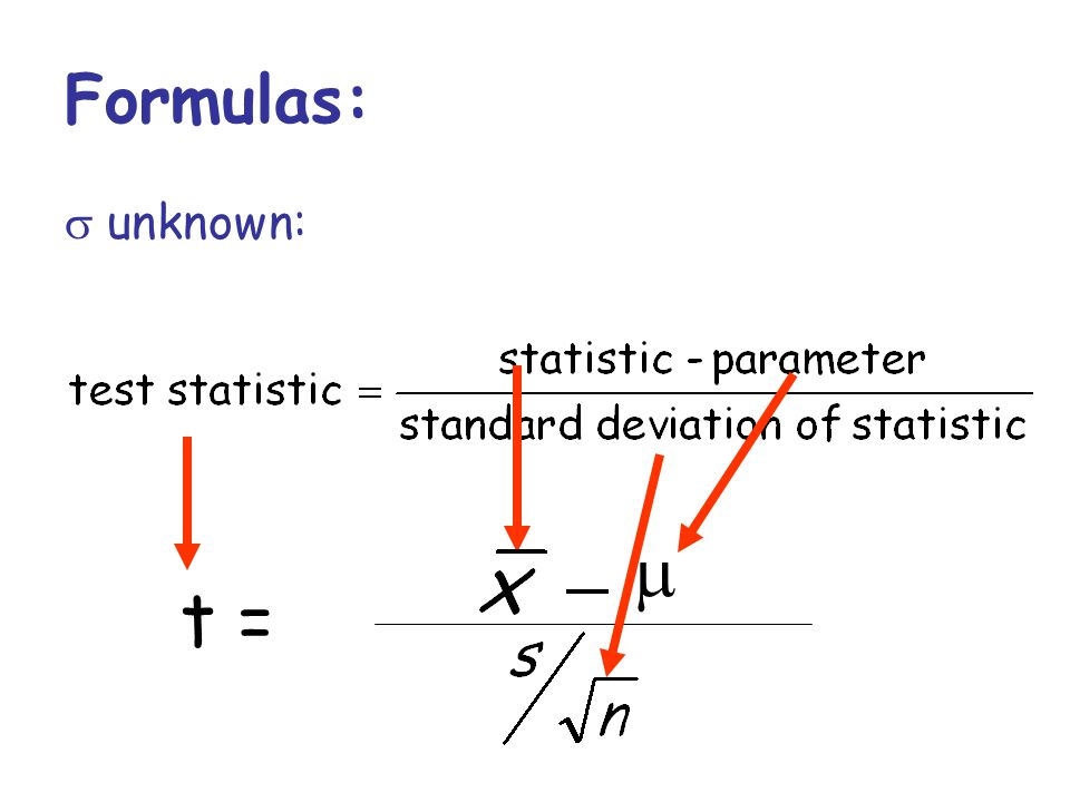 Formulas: s unknown: m t =