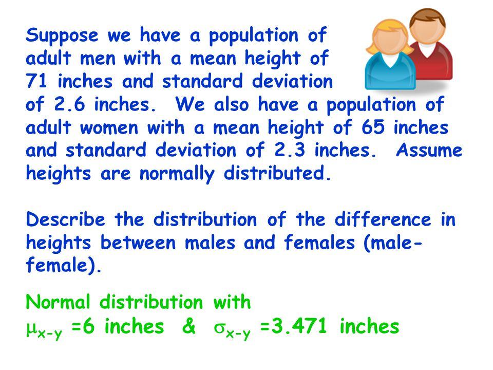 mx-y =6 inches & sx-y =3.471 inches
