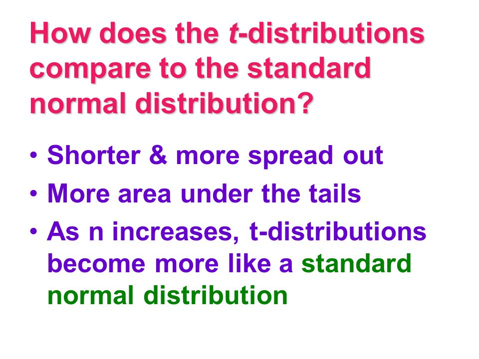 How does the t-distributions compare to the standard normal distribution