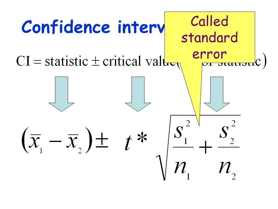 Confidence intervals: