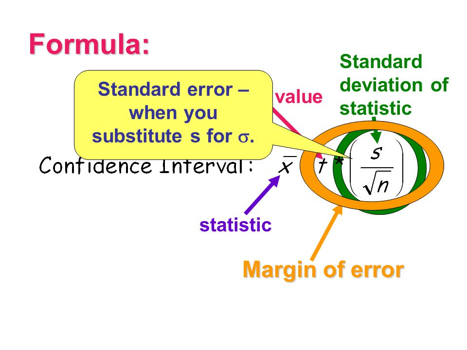 Standard error – when you substitute s for s.
