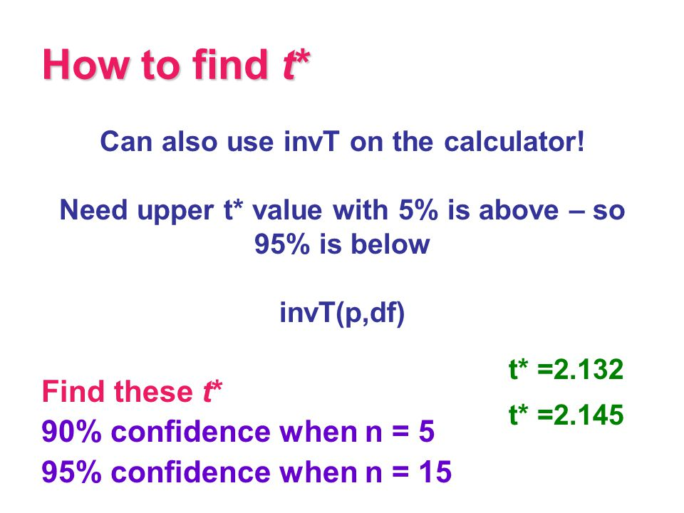 How to find t* Find these t* 90% confidence when n = 5