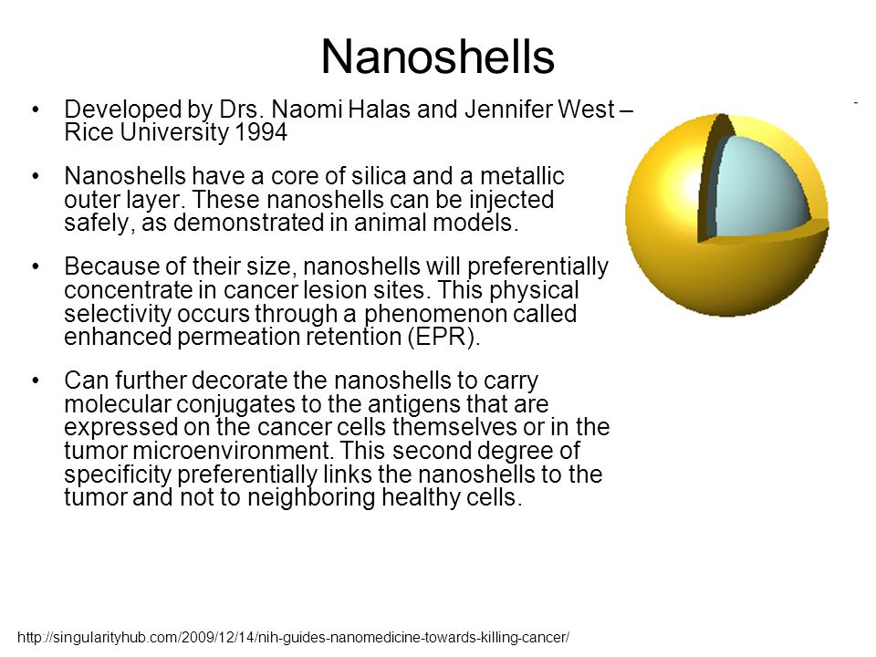 Nanoshells Developed by Drs. Naomi Halas and Jennifer West – Rice University 1994.