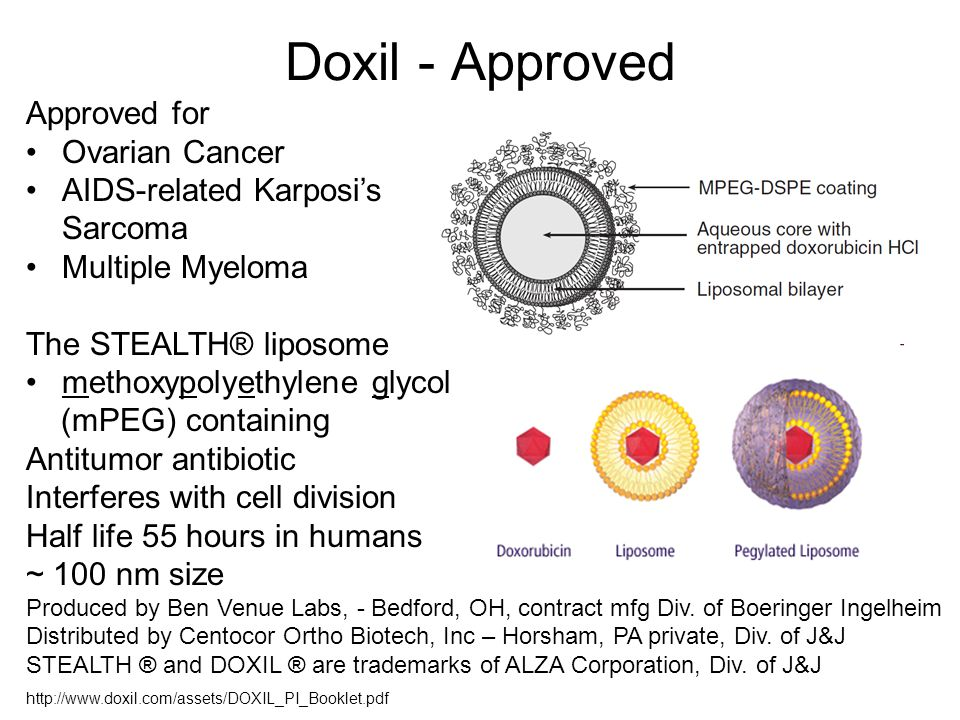 Doxil - Approved Approved for Ovarian Cancer
