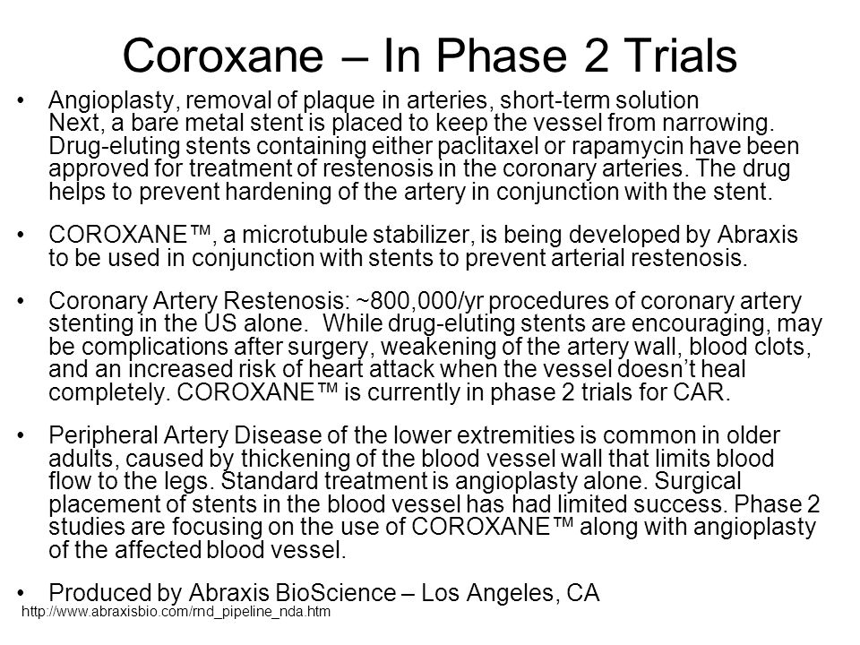 Coroxane – In Phase 2 Trials