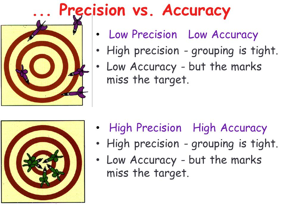 ... Precision vs. Accuracy Low Precision Low Accuracy