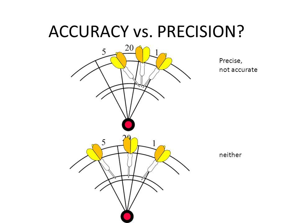 ACCURACY vs. PRECISION Precise, not accurate neither