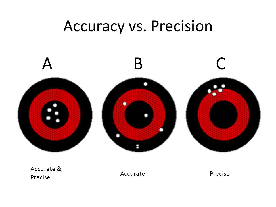 Accuracy vs. Precision A B C Accurate & Precise Accurate Precise