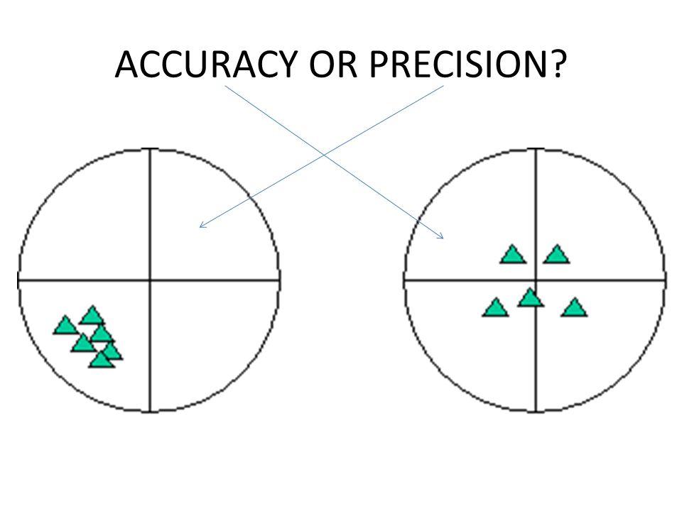 ACCURACY OR PRECISION