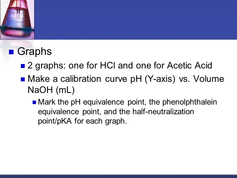 Graphs 2 graphs: one for HCl and one for Acetic Acid