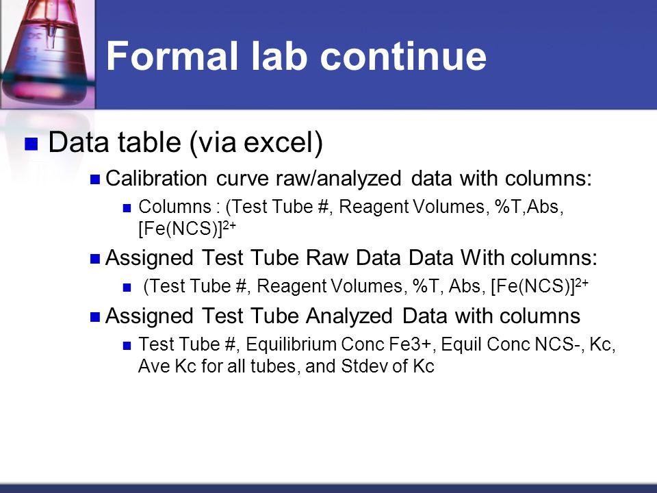 Formal lab continue Data table (via excel)