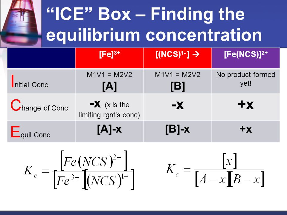 ICE Box – Finding the equilibrium concentration