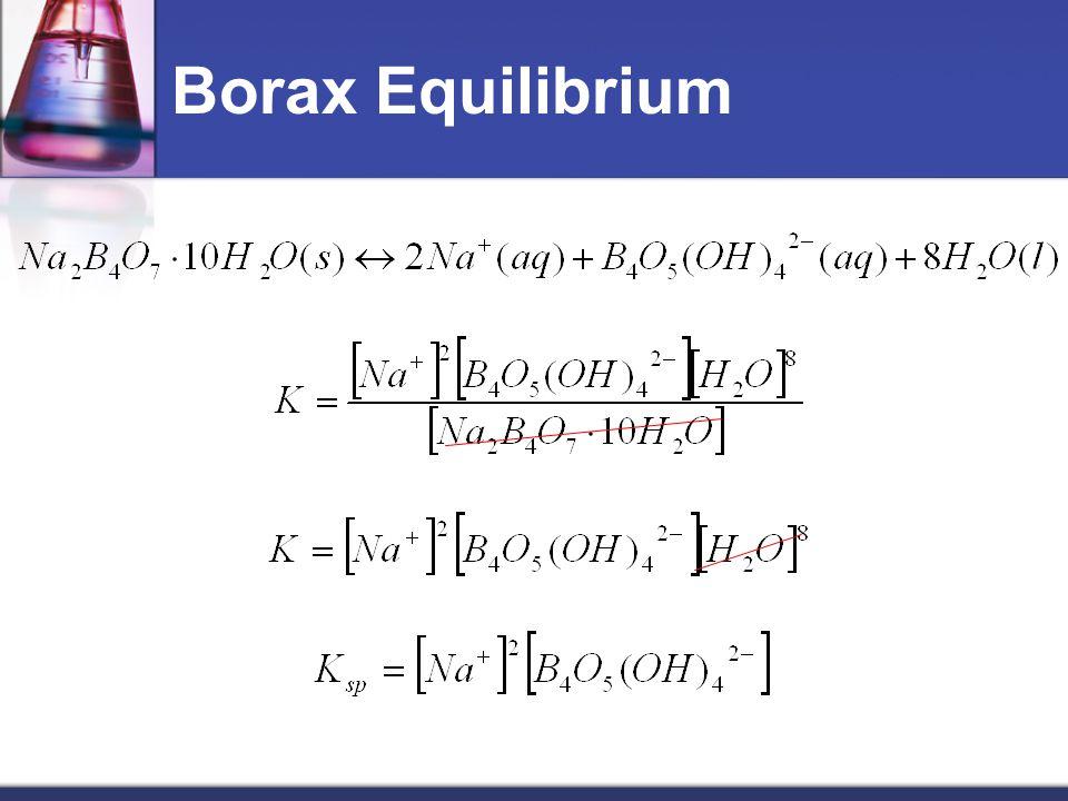 Borax Equilibrium