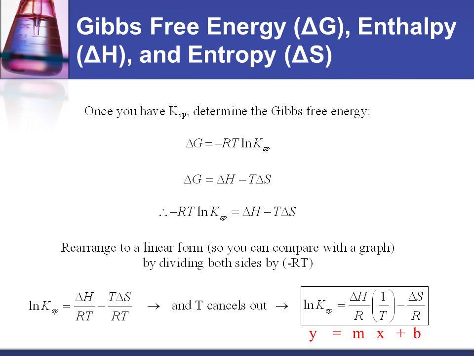 Gibbs Free Energy (ΔG), Enthalpy (ΔH), and Entropy (ΔS)
