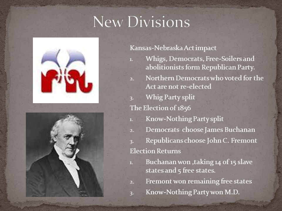 New Divisions Kansas-Nebraska Act impact