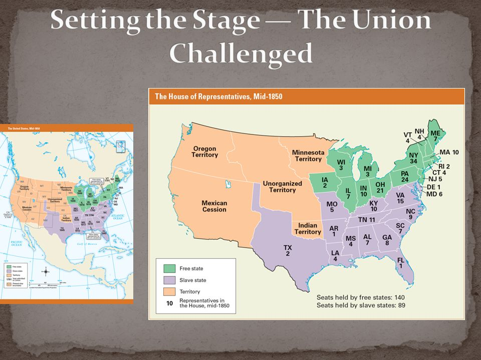 Setting the Stage — The Union Challenged
