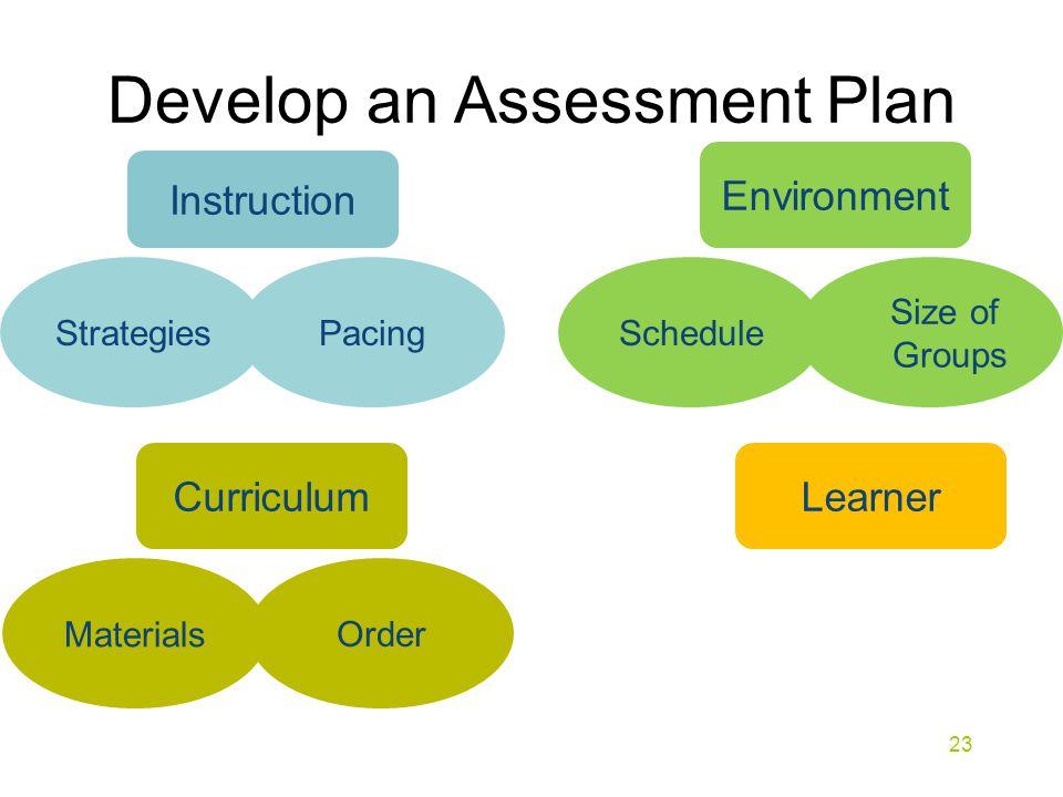 Develop an Assessment Plan