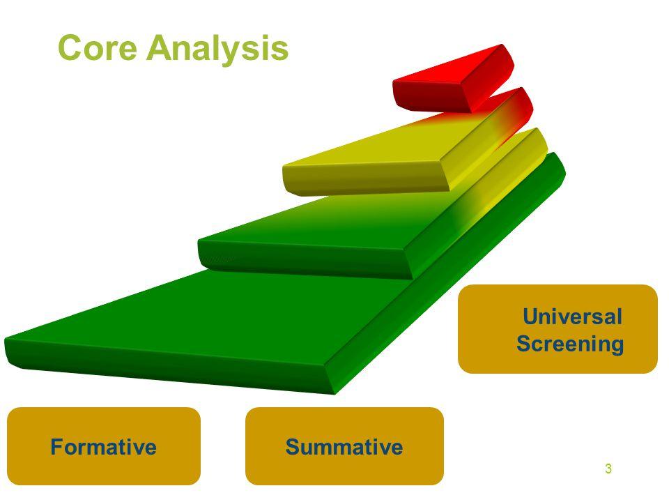 Core Analysis Universal Screening Formative Summative 3