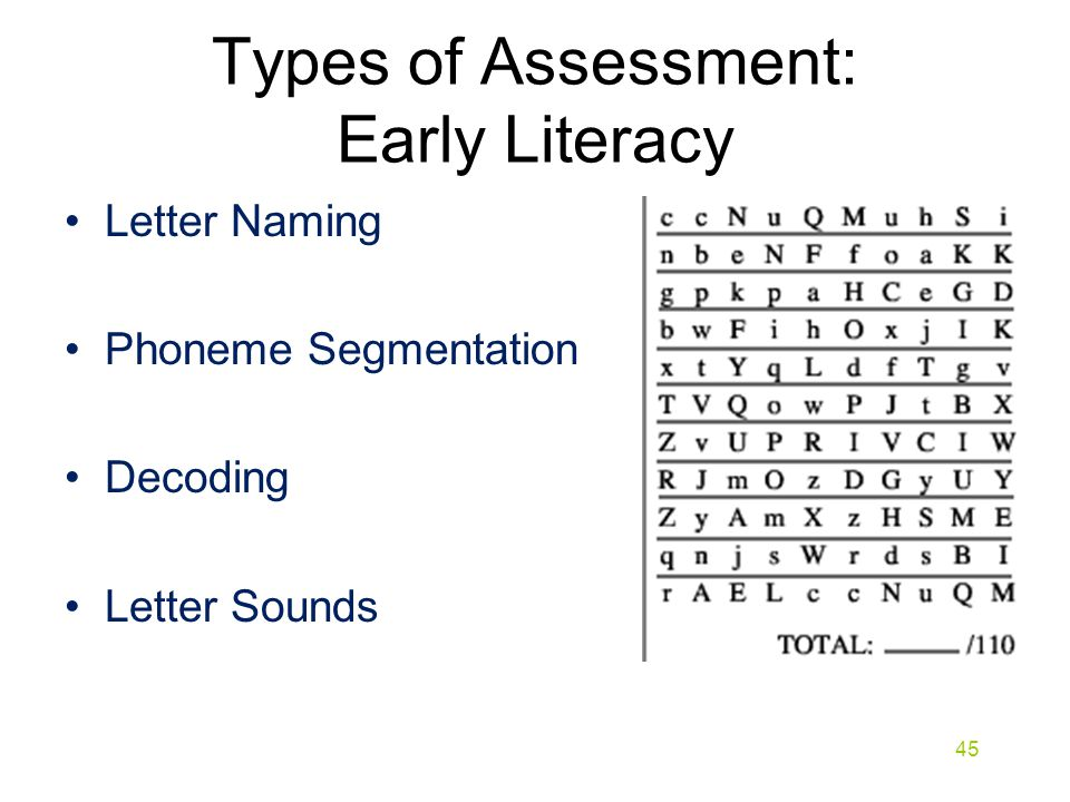 Types of Assessment: Early Literacy