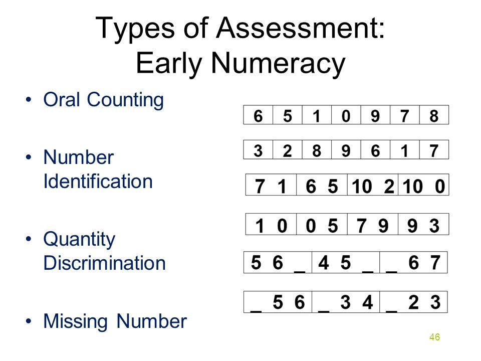 Types of Assessment: Early Numeracy
