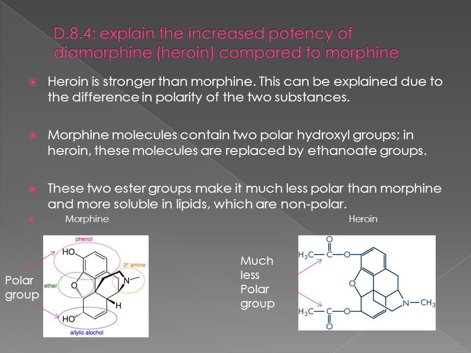 D.8.4: explain the increased potency of diamorphine (heroin) compared to morphine