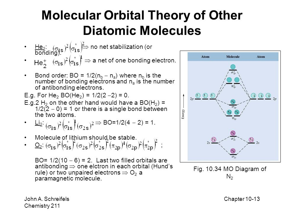 Molecular Orbital Theory of Other Diatomic Molecules