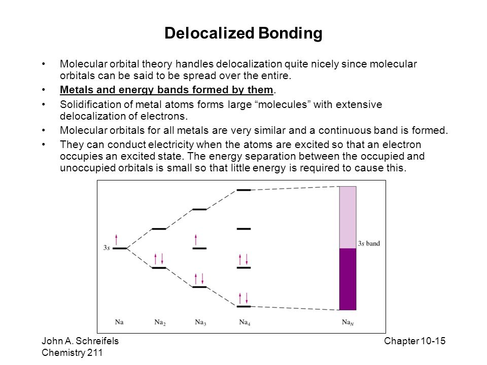 Delocalized Bonding Molecular orbital theory handles delocalization quite nicely since molecular orbitals can be said to be spread over the entire.