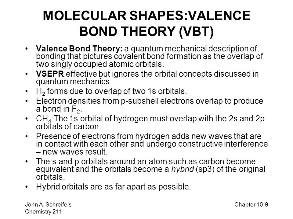 MOLECULAR SHAPES:VALENCE BOND THEORY (VBT)