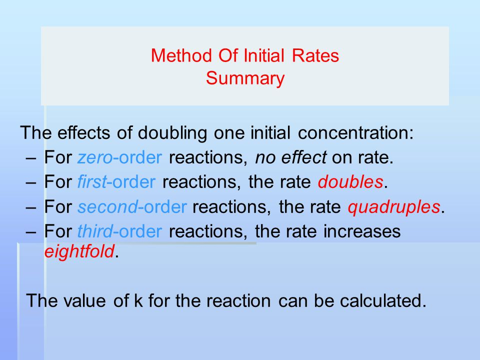 Method Of Initial Rates