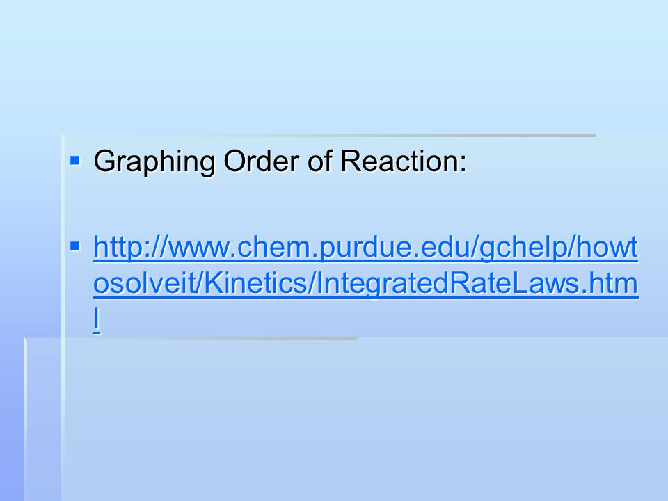 Graphing Order of Reaction: